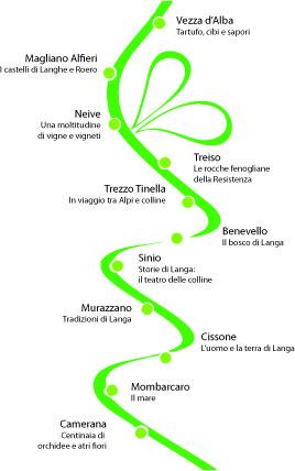 Itinerario Strada Romantica